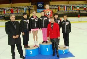 Winner team 2013
